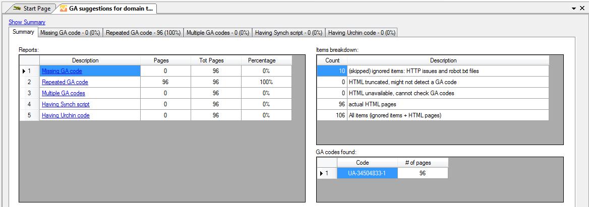 analisi codice html