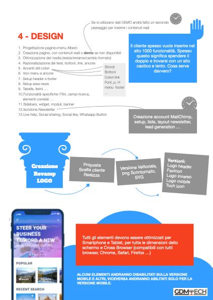Risorse Free per Seo e Web Marketing, Guide e Check List