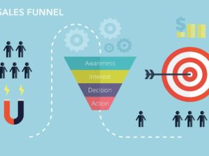 Senza i Sales Funnel la tua strategia di Web marketing è morta.