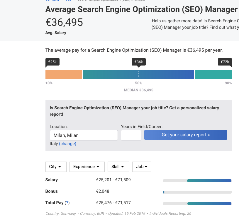 Lo stipedio del seo manager in azienda