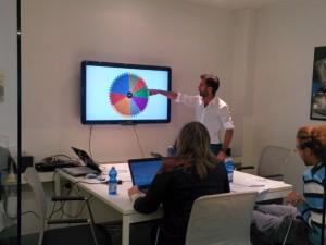 Web Marketing – Formazione in Azienda